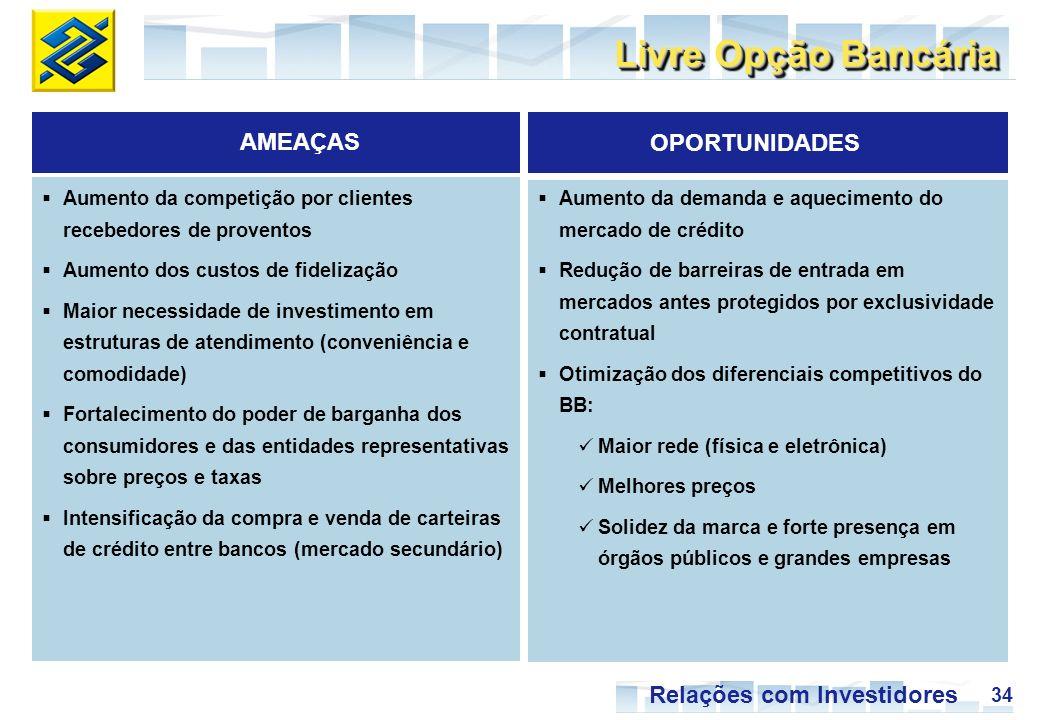 34 Relações com Investidores Livre Opção Bancária AMEAÇAS OPORTUNIDADES Aumento da competição por clientes recebedores de proventos Aumento dos custos