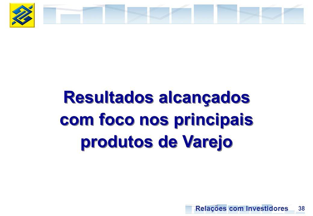38 Relações com Investidores Resultados alcançados com foco nos principais produtos de Varejo