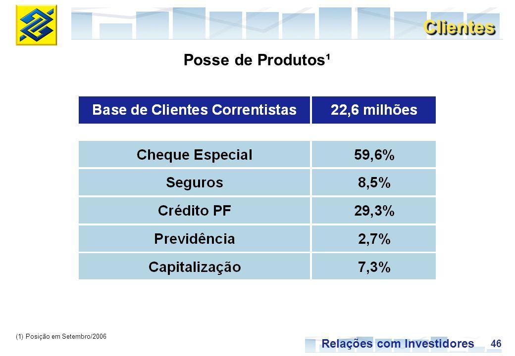 46 Relações com Investidores ClientesClientes (1) Posição em Setembro/2006 Posse de Produtos¹
