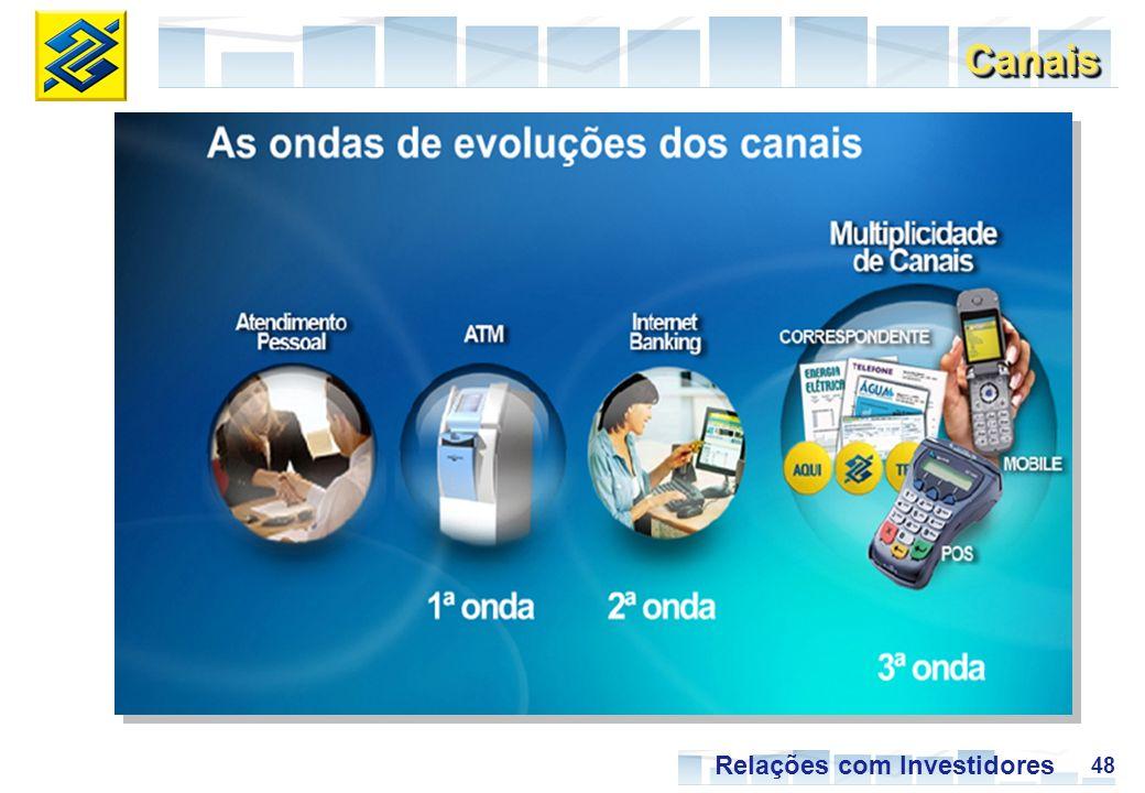 48 Relações com Investidores CanaisCanais