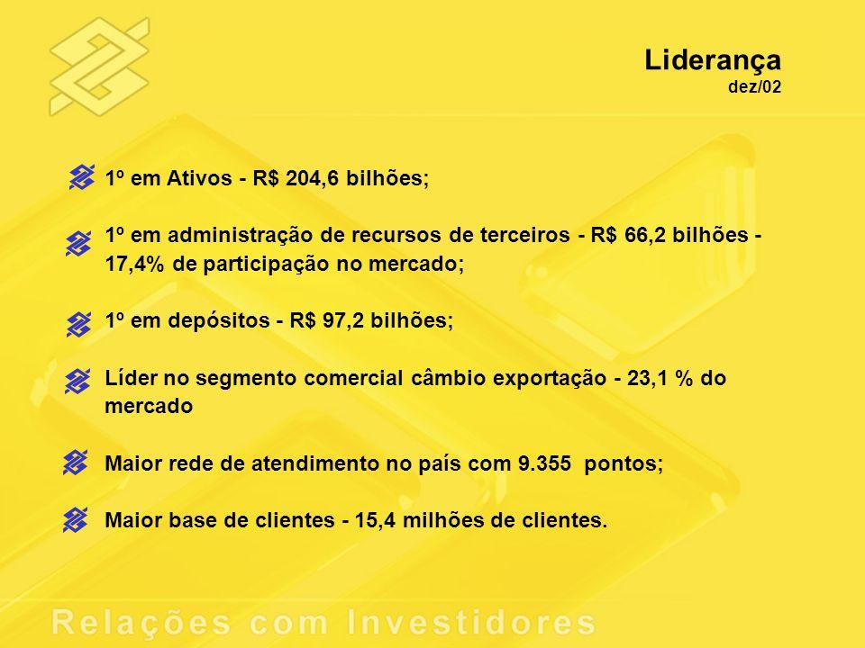 Liderança dez/02 1º em Ativos - R$ 204,6 bilhões; 1º em administração de recursos de terceiros - R$ 66,2 bilhões - 17,4% de participação no mercado; 1
