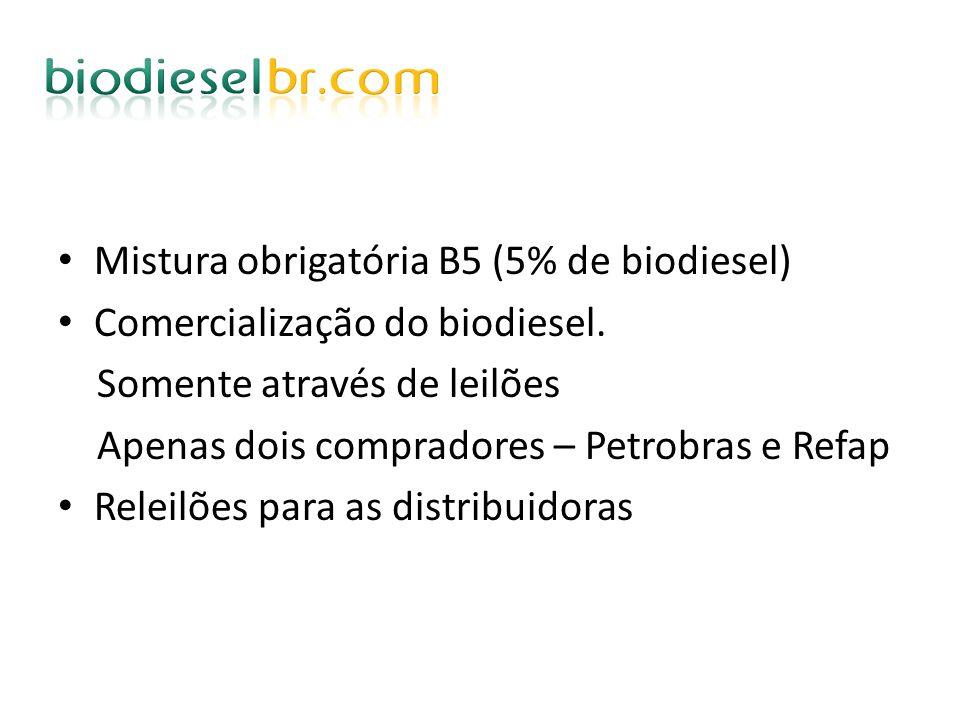 Mistura obrigatória B5 (5% de biodiesel) Comercialização do biodiesel. Somente através de leilões Apenas dois compradores – Petrobras e Refap Releilõe