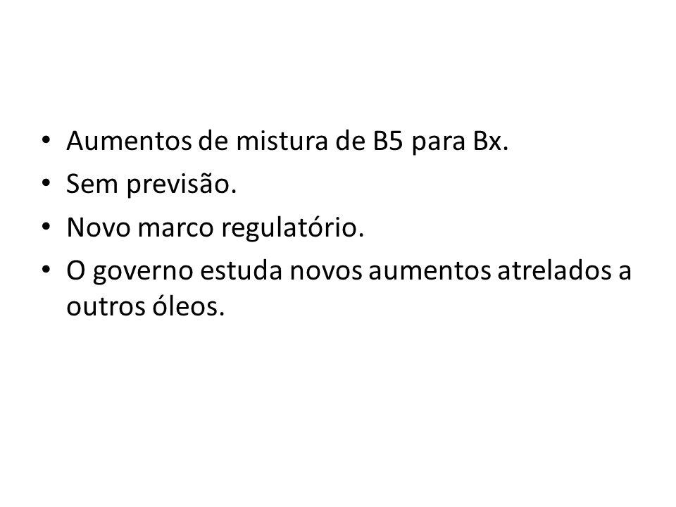Aumentos de mistura de B5 para Bx. Sem previsão. Novo marco regulatório. O governo estuda novos aumentos atrelados a outros óleos.