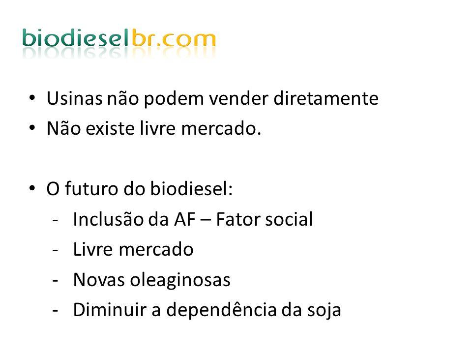 Usinas não podem vender diretamente Não existe livre mercado. O futuro do biodiesel: - Inclusão da AF – Fator social - Livre mercado - Novas oleaginos