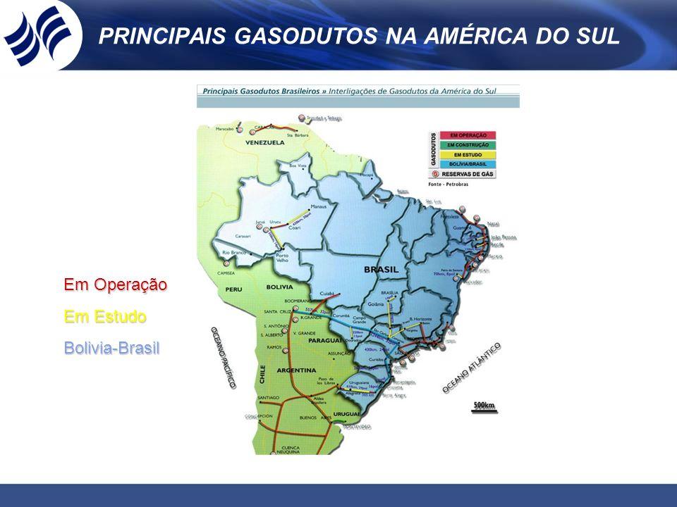 PRINCIPAIS GASODUTOS NA AMÉRICA DO SUL Em Operação Em Estudo Bolivia-Brasil