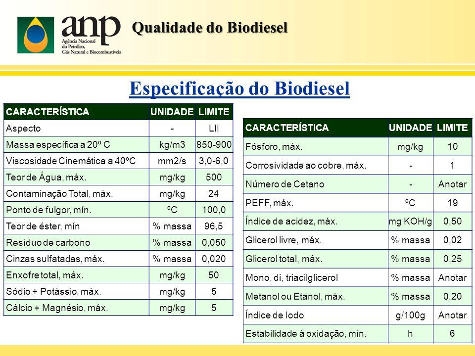 Qualidade do Biodiesel Especificação do Biodiesel CARACTERÍSTICAUNIDADELIMITE Aspecto-LII Massa específica a 20º Ckg/m3850-900 Viscosidade Cinemática