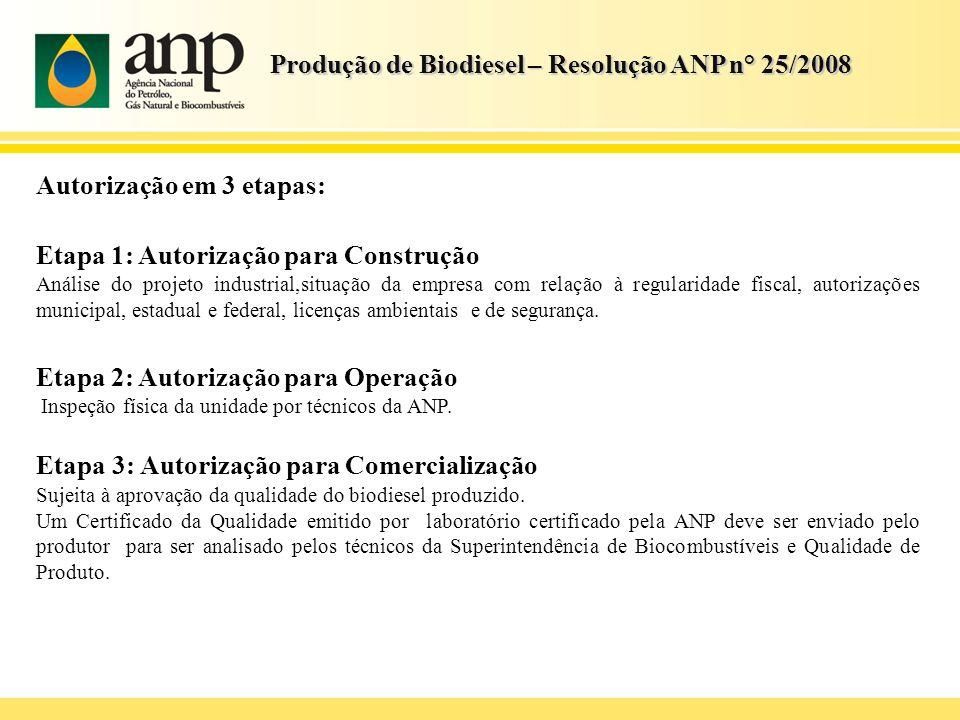 Produção de Biodiesel – Resolução ANP n° 25/2008 Autorização em 3 etapas: Etapa 1: Autorização para Construção Análise do projeto industrial,situação