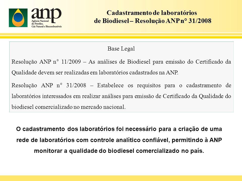 Base Legal Resolução ANP n° 11/2009 – As análises de Biodiesel para emissão do Certificado da Qualidade devem ser realizadas em laboratórios cadastrad