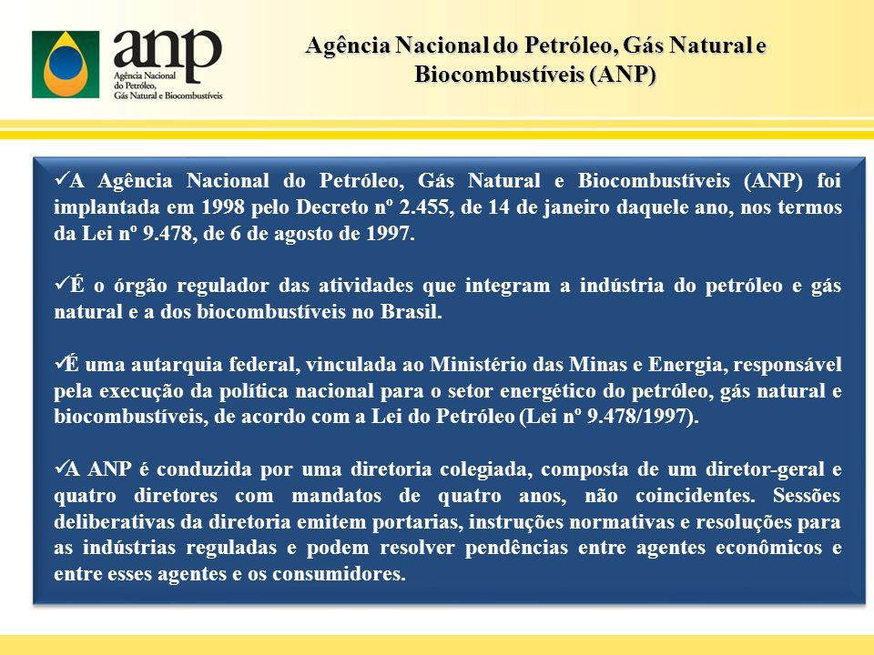 Atribuições da ANP Atribuições da ANP – Lei 9.478, de 06 de agosto de 1997 - implementar a política nacional de petróleo e gás natural, com ênfase na: - implementar a política nacional de petróleo e gás natural, com ênfase na: garantia do suprimento de derivados de petróleo, gás natural e seus derivados e de biocombustíveis; garantia do suprimento de derivados de petróleo, gás natural e seus derivados e de biocombustíveis; proteção dos interesses dos consumidores quanto a PREÇO, QUALIDADE e OFERTA de produtos.