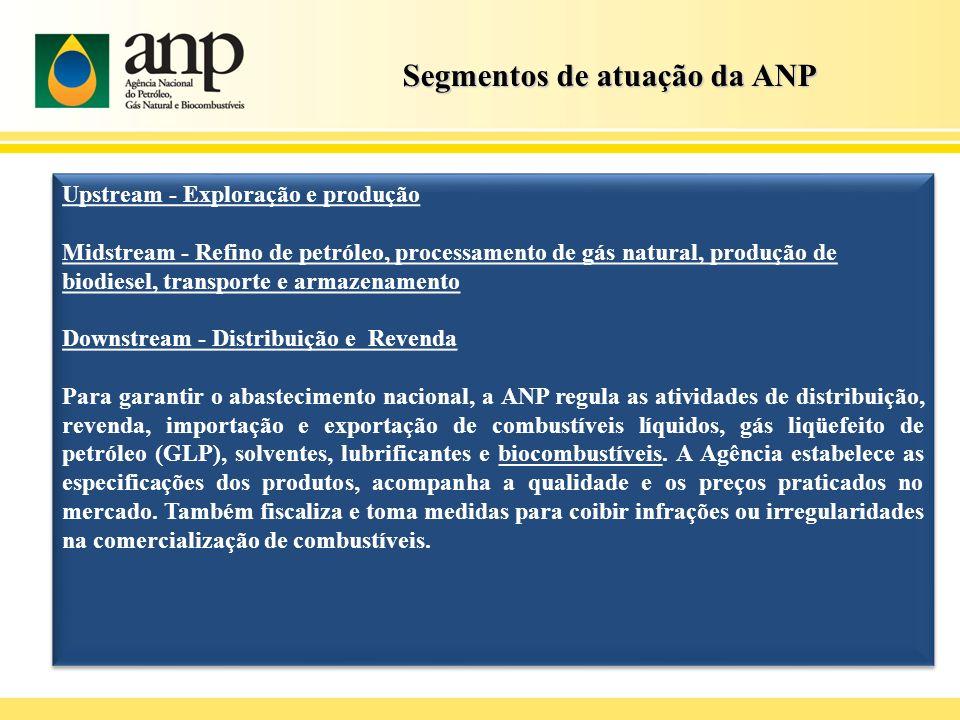 Comercialização de Biodiesel – Resolução ANP n° 7/2008 Certificado da Qualidade As análises constantes do Certificado da Qualidade só poderão ser realizadas em laboratório, cadastrado na ANP, próprio do produtor ou contratado.