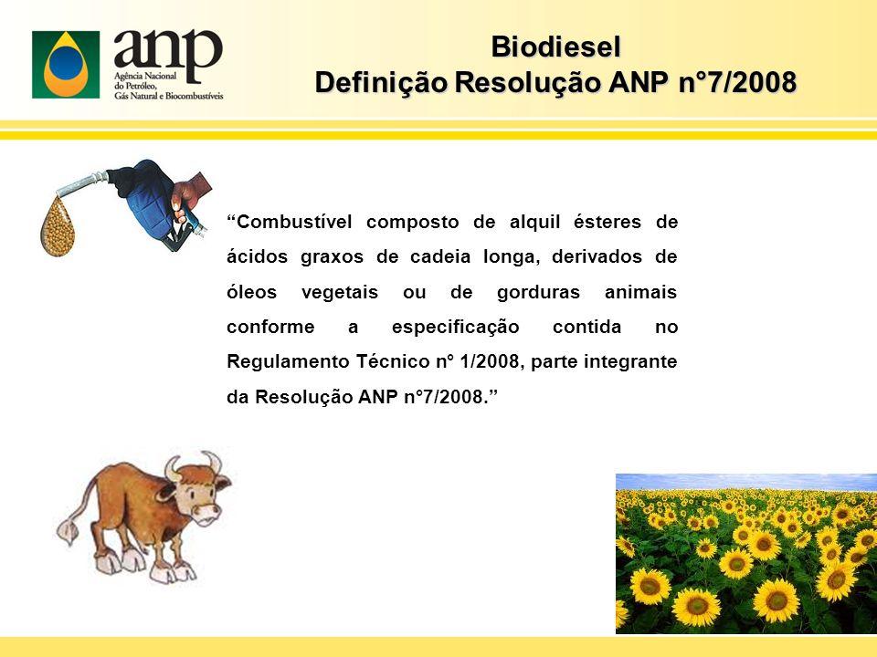 Cadastramento de laboratórios de Biodiesel – Resolução ANP n° 31/2008 de Biodiesel – Resolução ANP n° 31/2008 A regulamentação exige: Vistoria Técnica dos procedimentos e materiais que possam ter impacto na qualidade e na confiabilidade das análises.