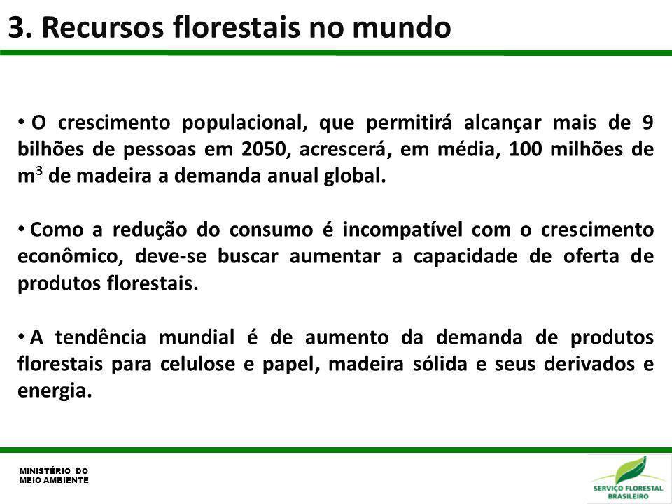 3. Recursos florestais no mundo MINISTÉRIO DO MEIO AMBIENTE O crescimento populacional, que permitirá alcançar mais de 9 bilhões de pessoas em 2050, a