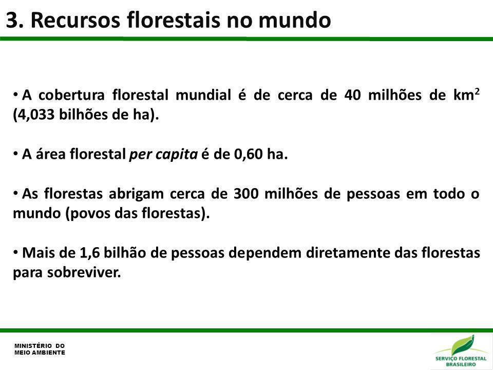 3. Recursos florestais no mundo MINISTÉRIO DO MEIO AMBIENTE A cobertura florestal mundial é de cerca de 40 milhões de km 2 (4,033 bilhões de ha). A ár