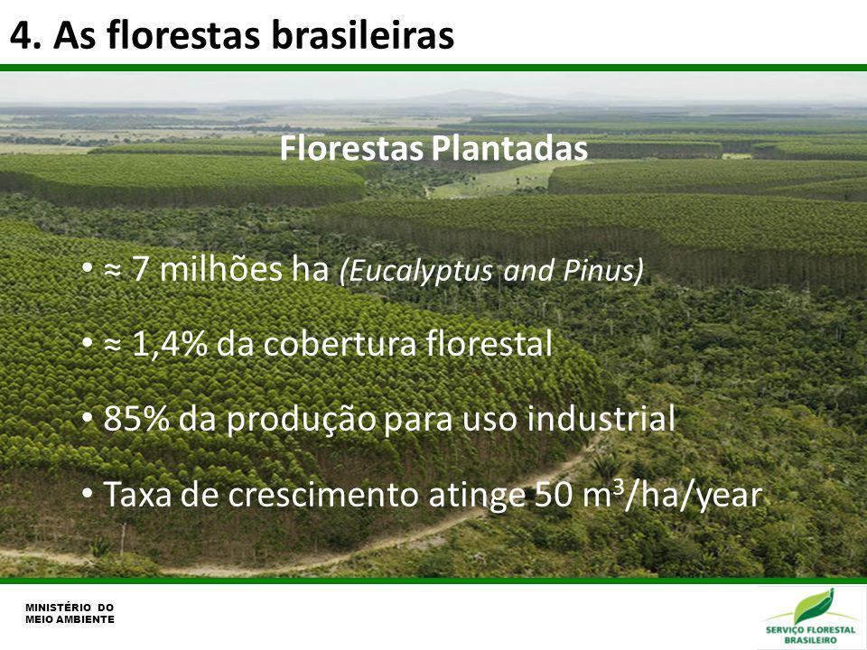 4. As florestas brasileiras Florestas Plantadas 7 milhões ha (Eucalyptus and Pinus) 1,4% da cobertura florestal 85% da produção para uso industrial Ta