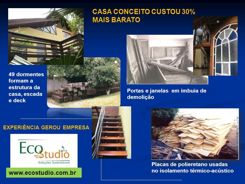 49 dormentes formam a estrutura da casa, escada e deck CASA CONCEITO CUSTOU 30% MAIS BARATO EXPERIÊNCIA GEROU EMPRESA www.ecostudio.com.br Placas de p