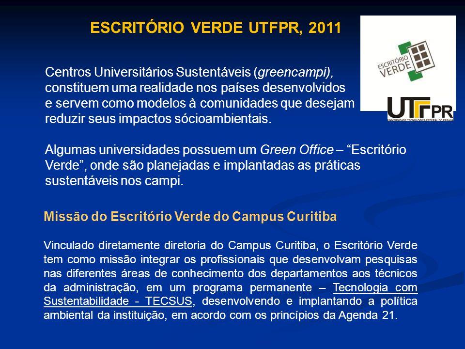 ESCRITÓRIO VERDE UTFPR, 2011 Missão do Escritório Verde do Campus Curitiba Vinculado diretamente diretoria do Campus Curitiba, o Escritório Verde tem