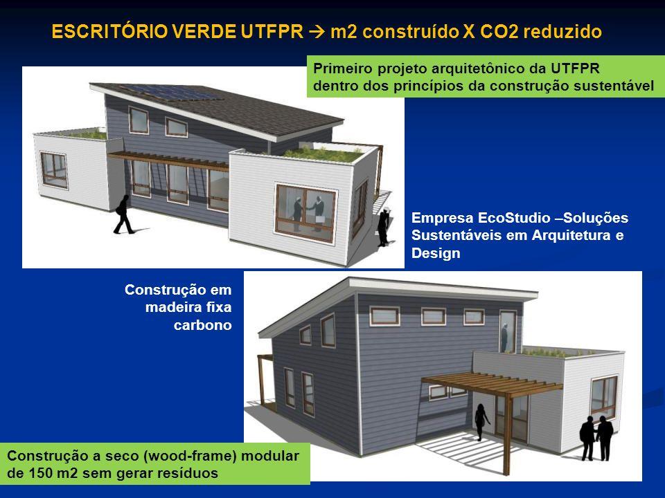 ESCRITÓRIO VERDE UTFPR m2 construído X CO2 reduzido Construção a seco (wood-frame) modular de 150 m2 sem gerar resíduos Primeiro projeto arquitetônico