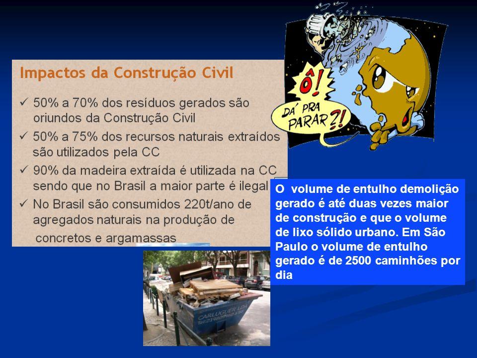 O volume de entulho demolição gerado é até duas vezes maior de construção e que o volume de lixo sólido urbano. Em São Paulo o volume de entulho gerad