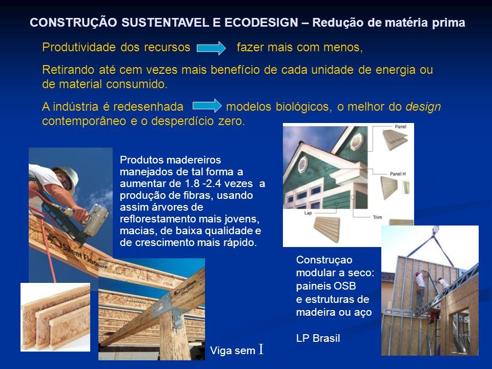 Colocação da telha SHINGLE – Empresa Ebanesteria Forro modular térmico acústico em madeira mineralizada (Climatex)