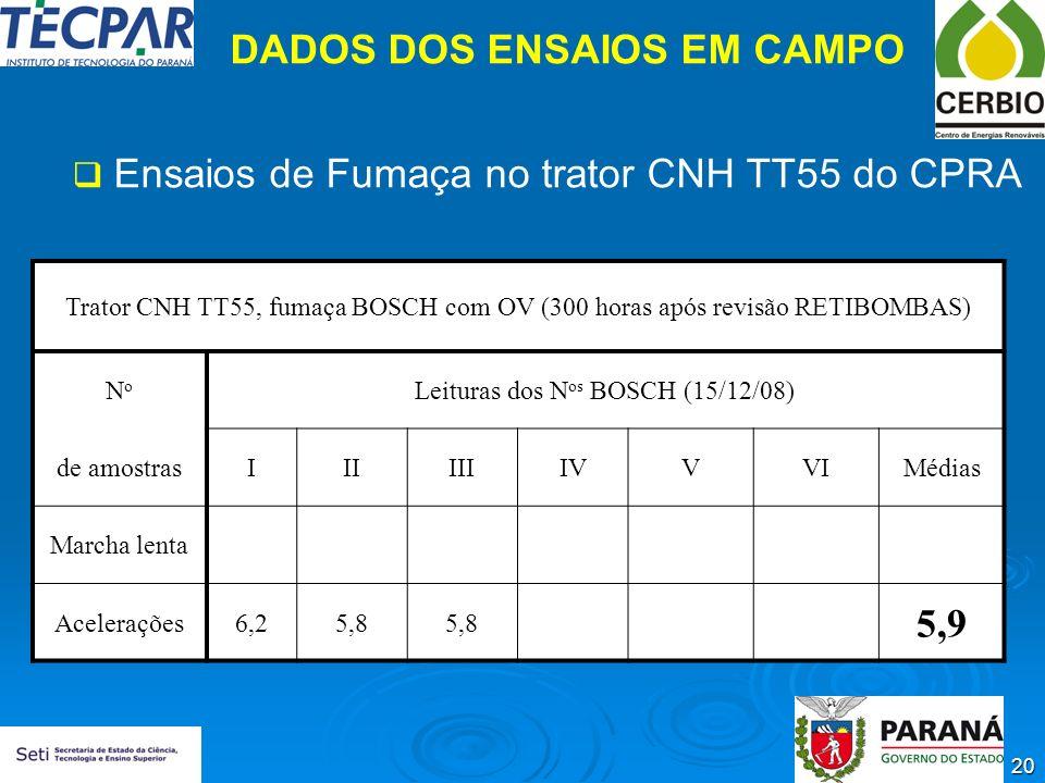 20 DADOS DOS ENSAIOS EM CAMPO Ensaios de Fumaça no trator CNH TT55 do CPRA Trator CNH TT55, fumaça BOSCH com OV (300 horas após revisão RETIBOMBAS) No
