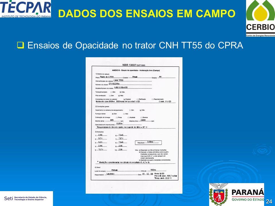 24 DADOS DOS ENSAIOS EM CAMPO Ensaios de Opacidade no trator CNH TT55 do CPRA