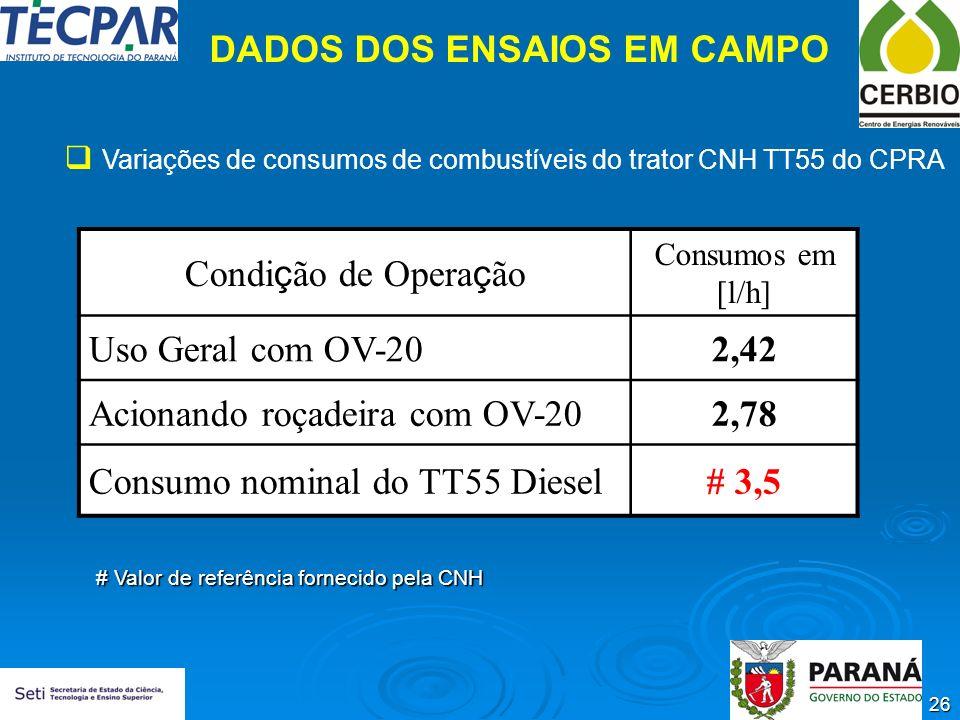 26 DADOS DOS ENSAIOS EM CAMPO Variações de consumos de combustíveis do trator CNH TT55 do CPRA Condi ç ão de Opera ç ão Consumos em [l/h] Uso Geral co