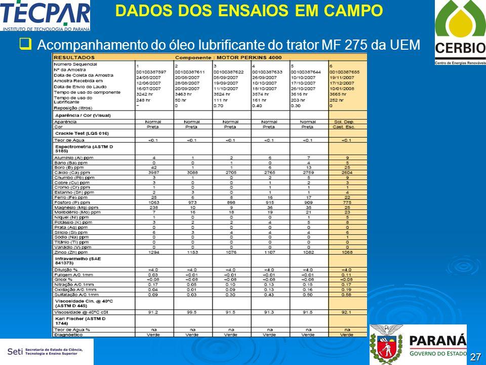 27 DADOS DOS ENSAIOS EM CAMPO Acompanhamento do óleo lubrificante do trator MF 275 da UEM
