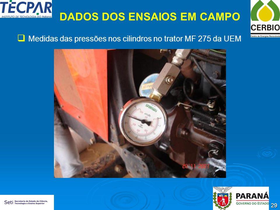 29 DADOS DOS ENSAIOS EM CAMPO Medidas das pressões nos cilindros no trator MF 275 da UEM