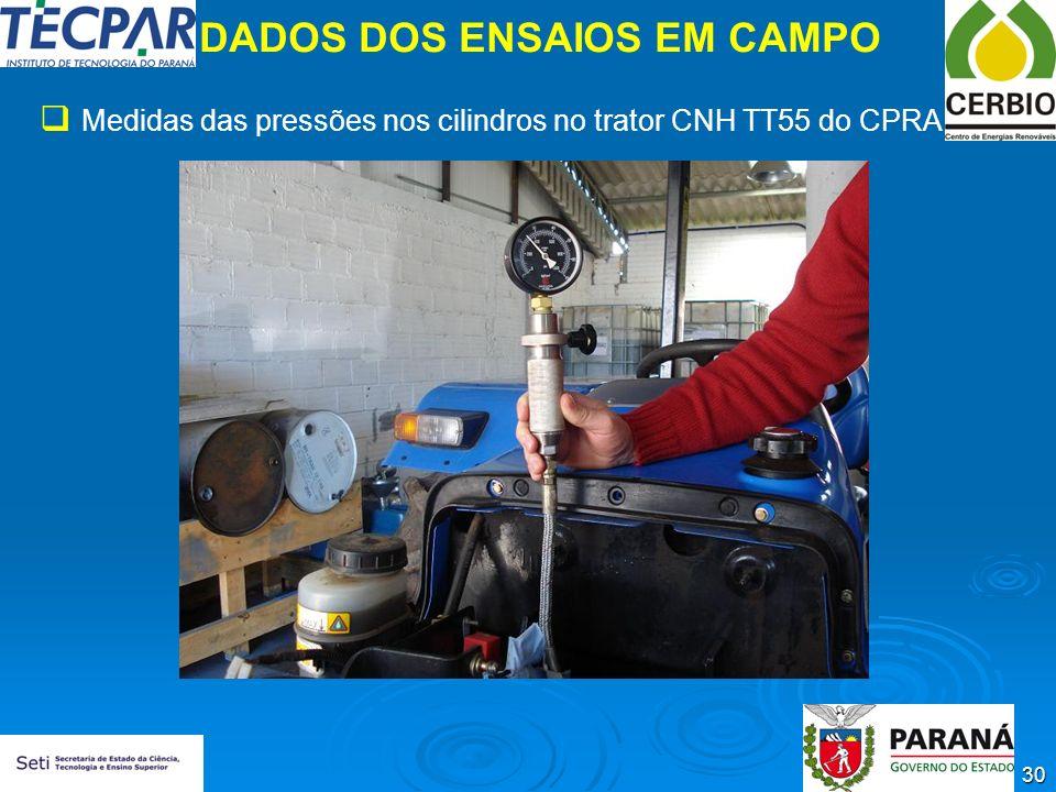 30 DADOS DOS ENSAIOS EM CAMPO Medidas das pressões nos cilindros no trator CNH TT55 do CPRA
