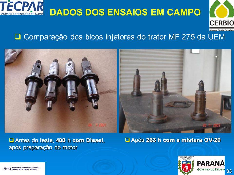 33 DADOS DOS ENSAIOS EM CAMPO Comparação dos bicos injetores do trator MF 275 da UEM Antes do teste, 408 h com Diesel, após preparação do motor Antes