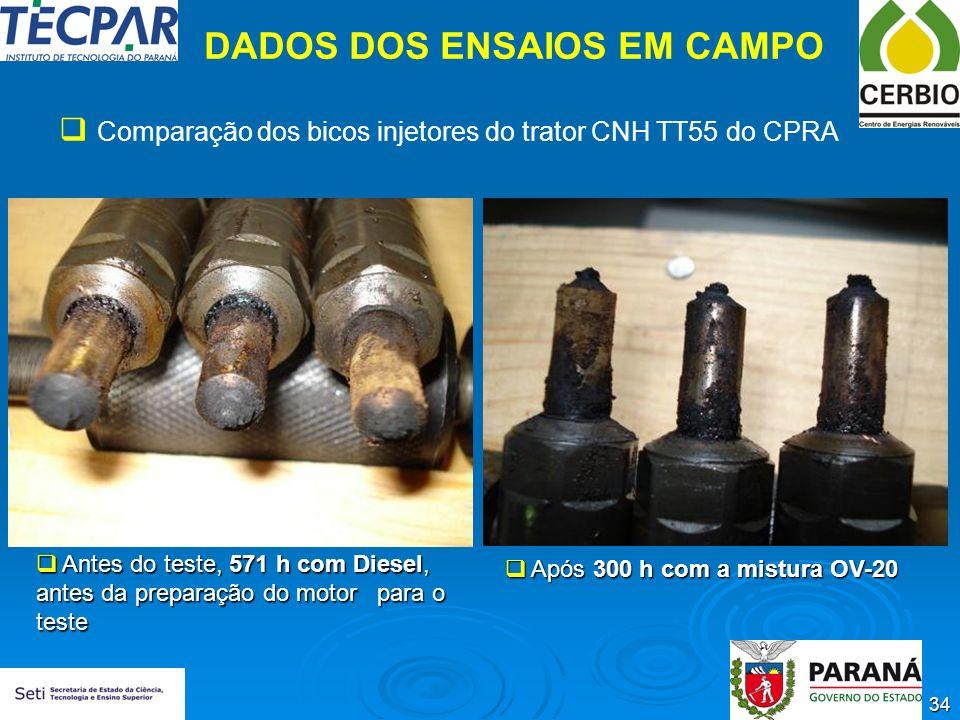 34 DADOS DOS ENSAIOS EM CAMPO Comparação dos bicos injetores do trator CNH TT55 do CPRA Antes do teste, 571 h com Diesel, antes da preparação do motor