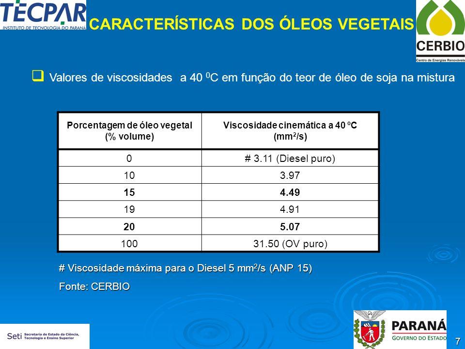 7 CARACTERÍSTICAS DOS ÓLEOS VEGETAIS Valores de viscosidades a 40 0 C em função do teor de óleo de soja na mistura Porcentagem de óleo vegetal (% volu