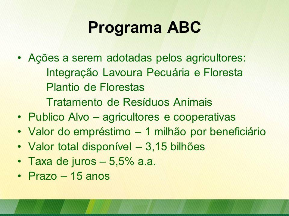 Programa ABC Ações a serem adotadas pelos agricultores: Integração Lavoura Pecuária e Floresta Plantio de Florestas Tratamento de Resíduos Animais Pub