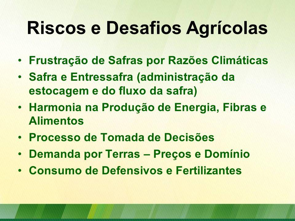 Riscos e Desafios Agrícolas Frustração de Safras por Razões Climáticas Safra e Entressafra (administração da estocagem e do fluxo da safra) Harmonia n