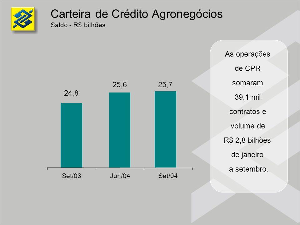 Carteira de Crédito Agronegócios Saldo - R$ bilhões As operações de CPR somaram 39,1 mil contratos e volume de R$ 2,8 bilhões de janeiro a setembro. S