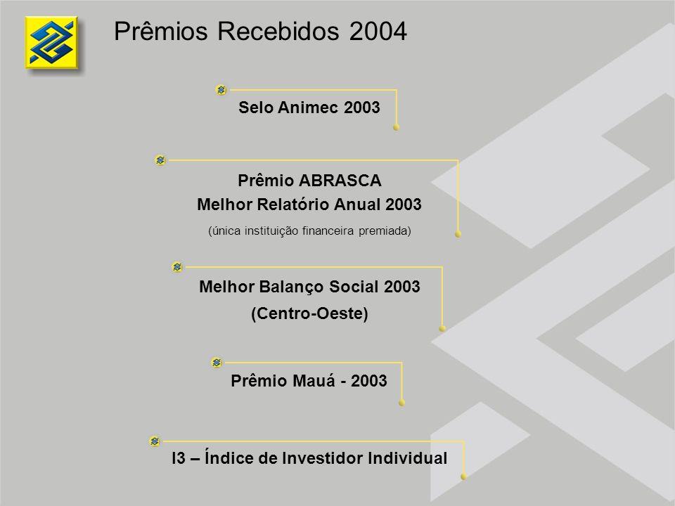 Prêmios Recebidos 2004 Selo Animec 2003 Prêmio Mauá - 2003 Prêmio ABRASCA Melhor Relatório Anual 2003 (única instituição financeira premiada) I3 – Índ