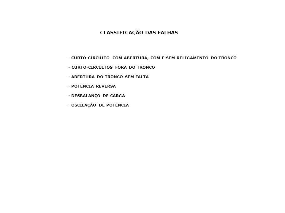 CLASSIFICAÇÃO DAS FALHAS - CURTO-CIRCUITO COM ABERTURA, COM E SEM RELIGAMENTO DO TRONCO - CURTO-CIRCUITOS FORA DO TRONCO - ABERTURA DO TRONCO SEM FALT