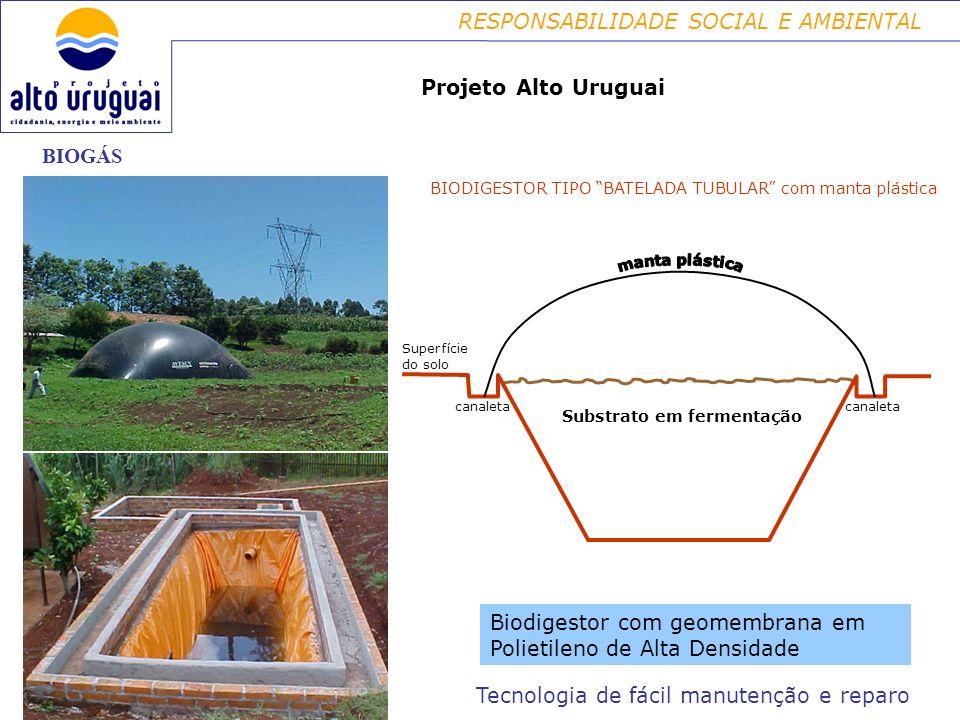 RESPONSABILIDADE SOCIAL E AMBIENTAL Projeto Alto Uruguai Biodigestor com geomembrana em Polietileno de Alta Densidade Tecnologia de fácil manutenção e reparo BIOGÁS BIODIGESTOR TIPO BATELADA TUBULAR com manta plástica canaleta Superfície do solo Substrato em fermentação