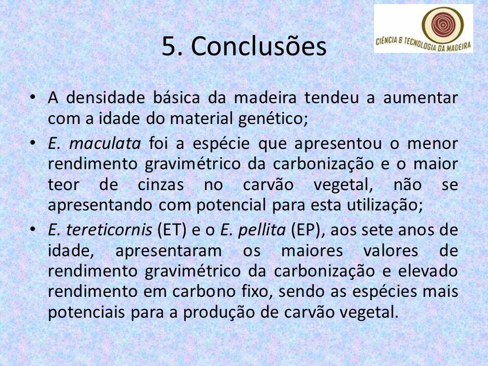 5. Conclusões A densidade básica da madeira tendeu a aumentar com a idade do material genético; E. maculata foi a espécie que apresentou o menor rendi