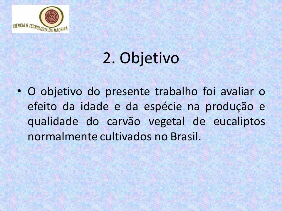 3.Material e Método Espécies de eucaliptos cultivados no Brasil em diferentes idades.