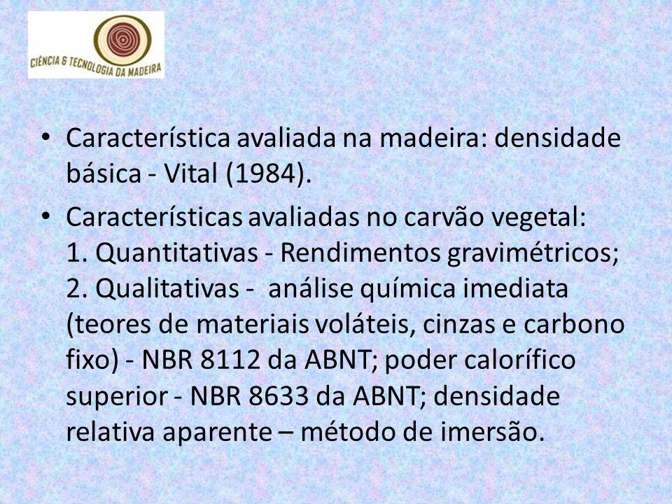 Característica avaliada na madeira: densidade básica - Vital (1984). Características avaliadas no carvão vegetal: 1. Quantitativas - Rendimentos gravi