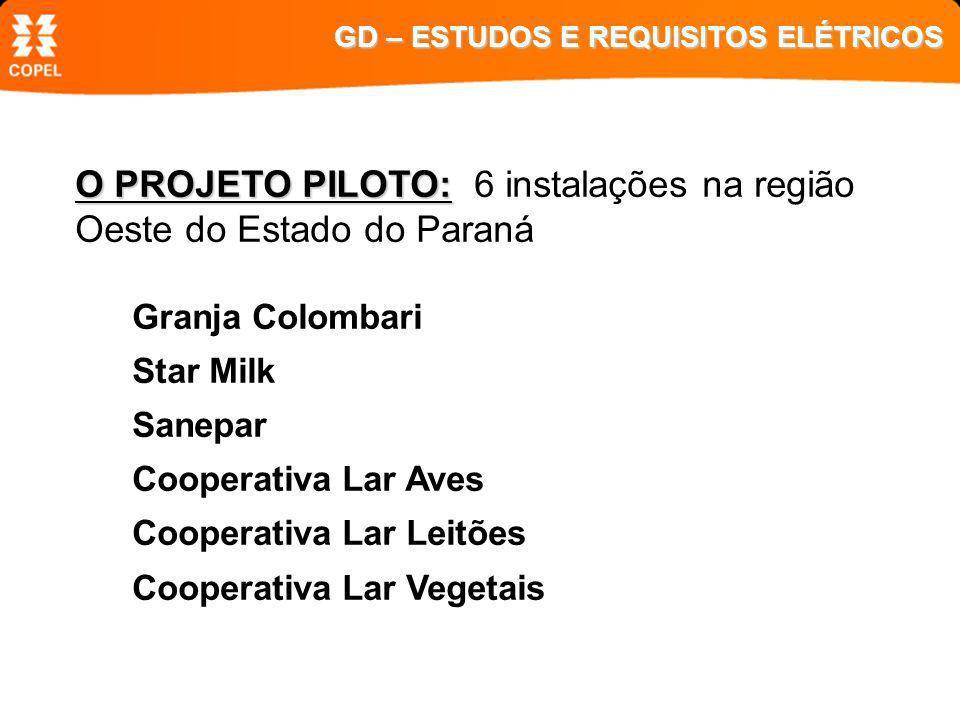 O PROJETO PILOTO: O PROJETO PILOTO: 6 instalações na região Oeste do Estado do Paraná Granja Colombari Star Milk Sanepar Cooperativa Lar Aves Cooperat