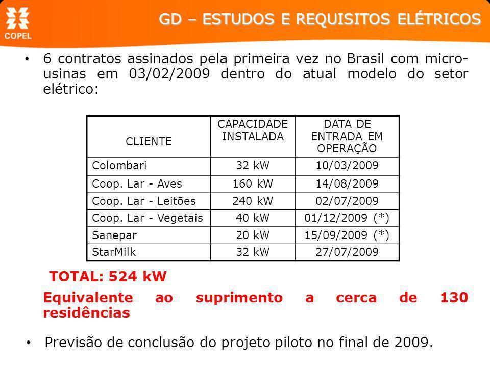 Previsão de conclusão do projeto piloto no final de 2009. 6 contratos assinados pela primeira vez no Brasil com micro- usinas em 03/02/2009 dentro do