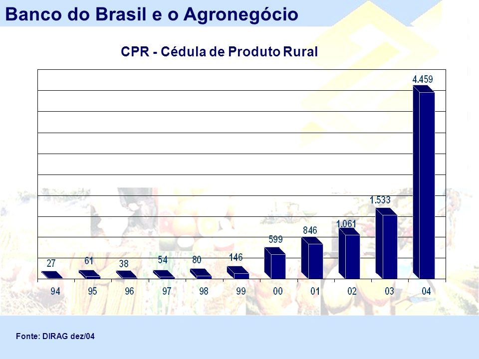 CPR - Cédula de Produto Rural Banco do Brasil e o Agronegócio Fonte: DIRAG dez/04