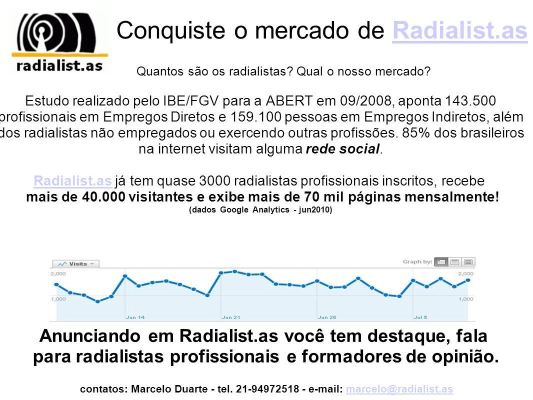 Anuncie em Radialist.asRadialist.as Através do Radialist.as, profissionais de rádio e TV acessam as melhores ferramentas para se divulgar profissionalmente ou estabelecer contato com radialistas de todo o Brasil e do Exterior que participam da Rede Social gratuitamente e com alto índice de satisfação, e a sua empresa estará associada a tudo isso!Radialist.asRede Social Além disso, mantemos contatos com agências de publicidade, produtoras de áudio, cinema e dublagem e emissoras de todos os Estados Brasileiros apresentando os nossos radialistas e firmando Radialist.as como o ponto de encontro dos melhores profissionais de rádio e tv, onde a sua marca aparece com destaque e retorno do investimento!!Radialist.as contatos: Marcelo Duarte - tel.