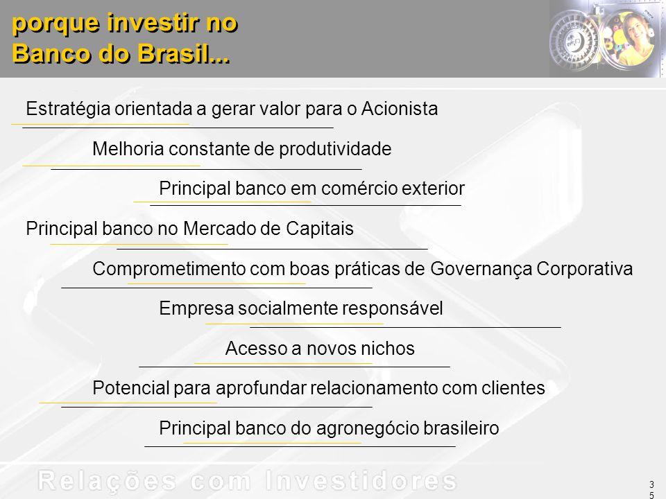 porque investir no Banco do Brasil... porque investir no Banco do Brasil... Estratégia orientada a gerar valor para o Acionista Melhoria constante de