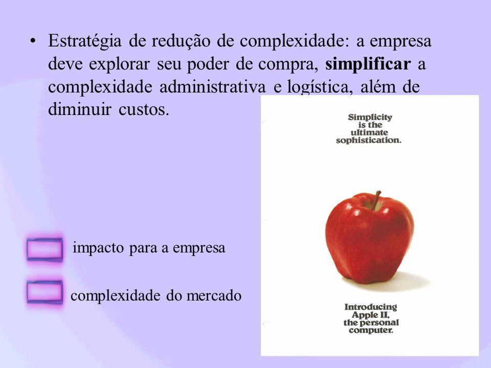 Estratégia de redução de complexidade: a empresa deve explorar seu poder de compra, simplificar a complexidade administrativa e logística, além de dim