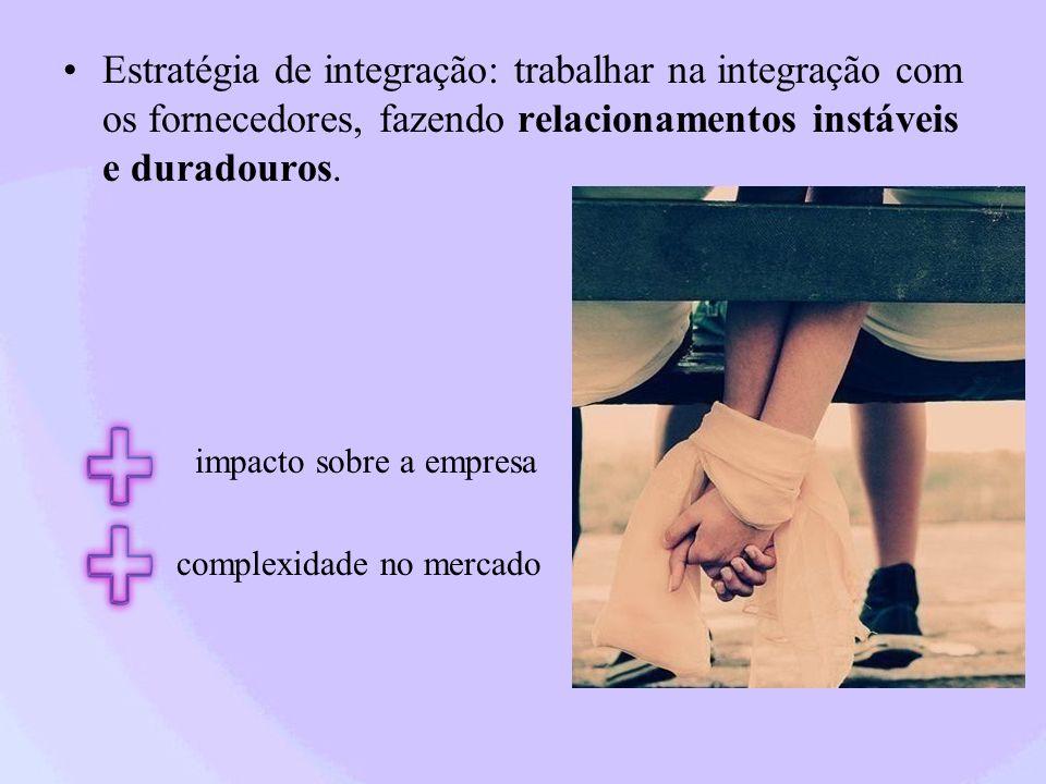 Estratégia de integração: trabalhar na integração com os fornecedores, fazendo relacionamentos instáveis e duradouros. impacto sobre a empresa complex