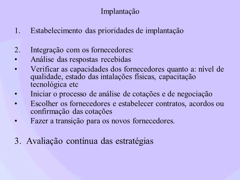 Implantação 1.Estabelecimento das prioridades de implantação 2.Integração com os fornecedores: Análise das respostas recebidas Verificar as capacidade