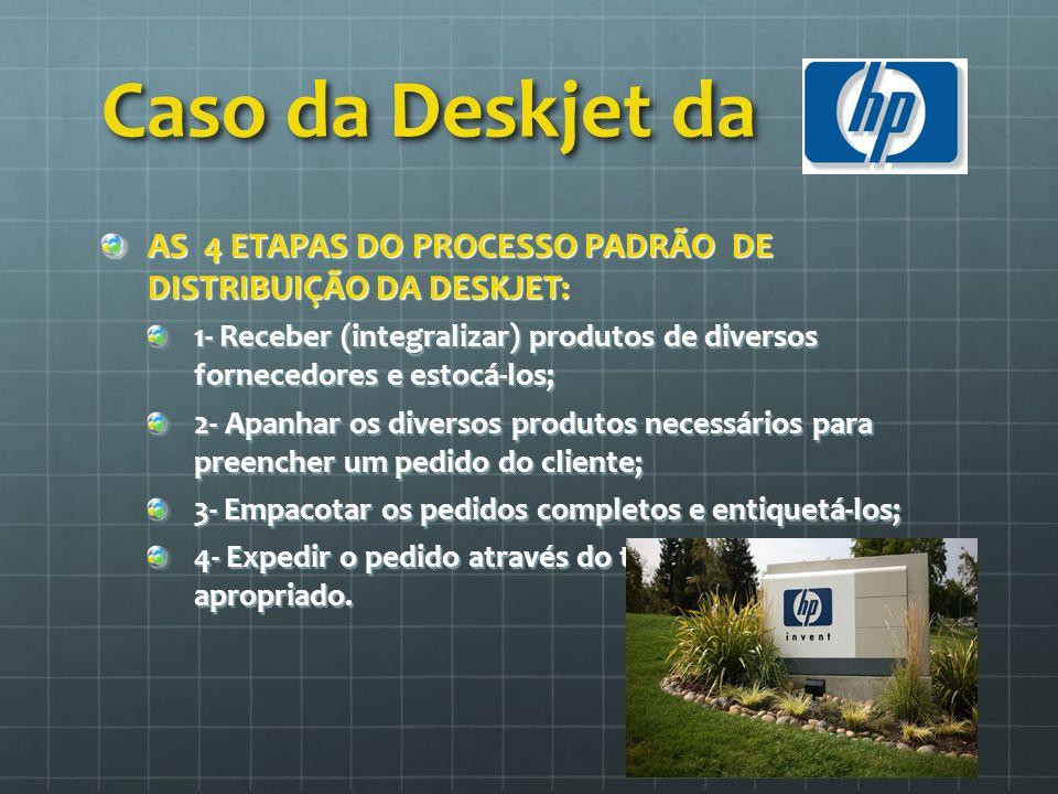 Caso da Deskjet da AS 4 ETAPAS DO PROCESSO PADRÃO DE DISTRIBUIÇÃO DA DESKJET: 1- Receber (integralizar) produtos de diversos fornecedores e estocá-los